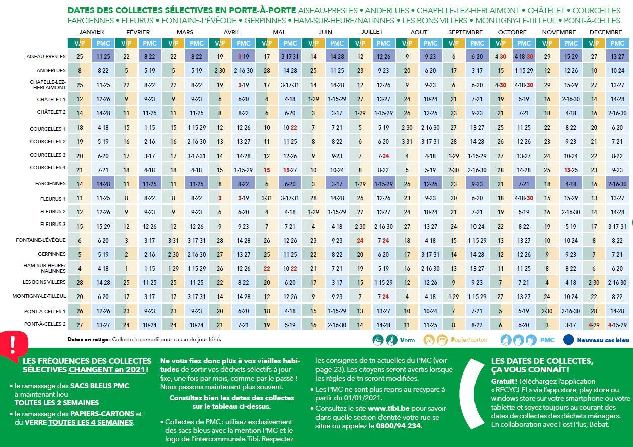 dates 2021 collectes sélectives Communes Tibi hors Charleroi